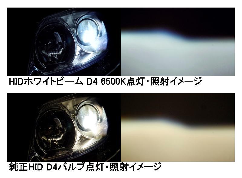 D4 6500K 点灯・照射イメージ