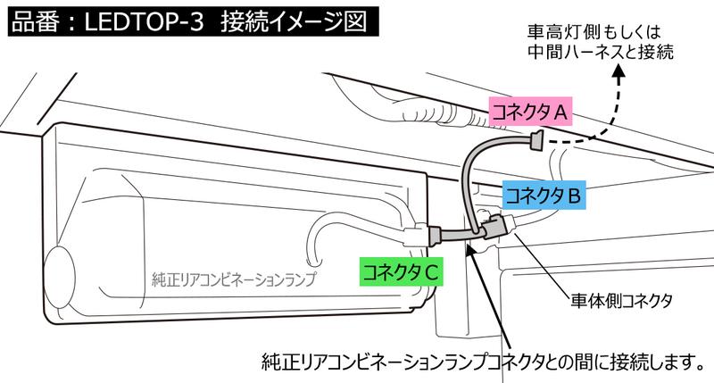 分岐ハーネス【LEDTOP-3】  接続方法