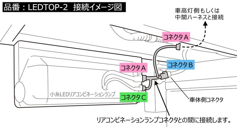 分岐ハーネス【LEDTOP-2】  接続方法