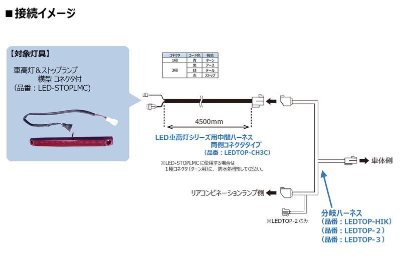 中間ハーネス 両側コネクタタイプ  ⇔分岐ハーネス   接続イメージ