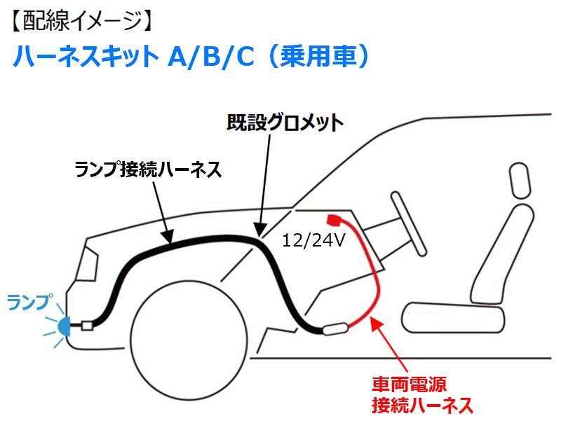 ハーネスキットA/B/Cの  配線イメージ(乗用車の場合)