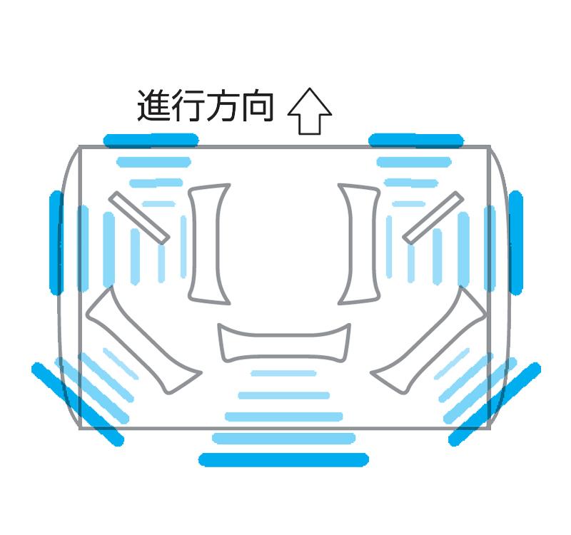 発光イメージ  (LED)
