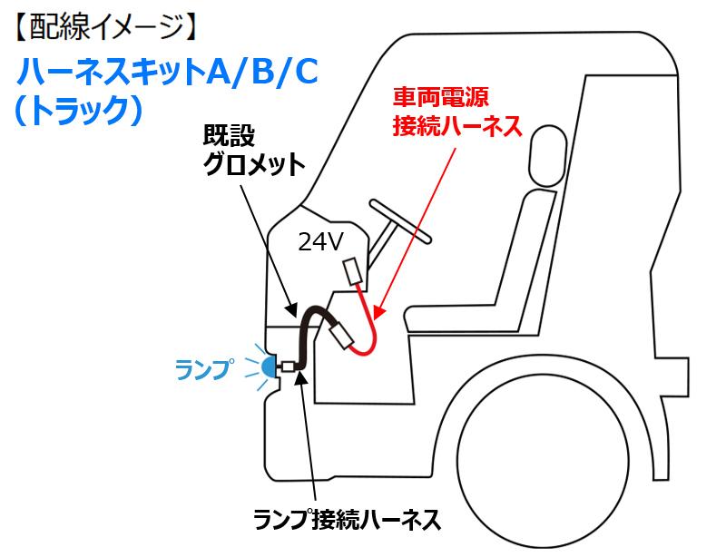 ハーネスキットA/B/Cの  配線イメージ(トラックの場合)