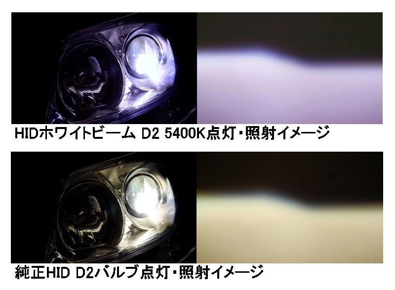 D2 5400K 点灯・照射イメージ